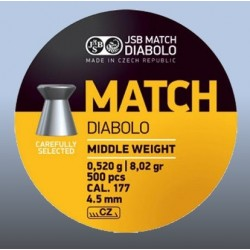Balines JSB Match Diabolo 4.5mm(4,49)